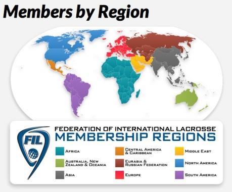 FIL Members