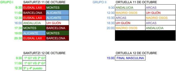 Horarios Copa Espña 2014