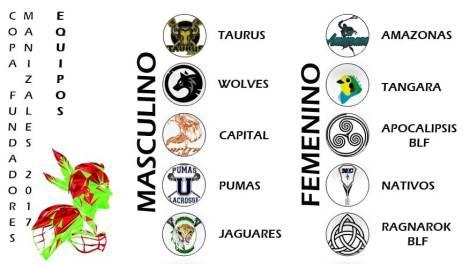 Lista equipos